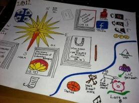 2012 Plan
